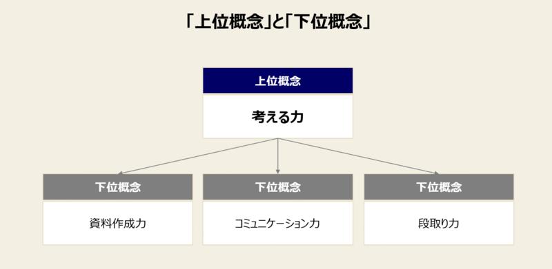 f:id:missiondrivencom:20210715173825p:plain