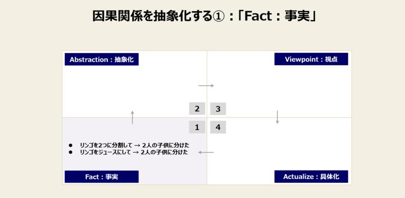 f:id:missiondrivencom:20210715173900p:plain