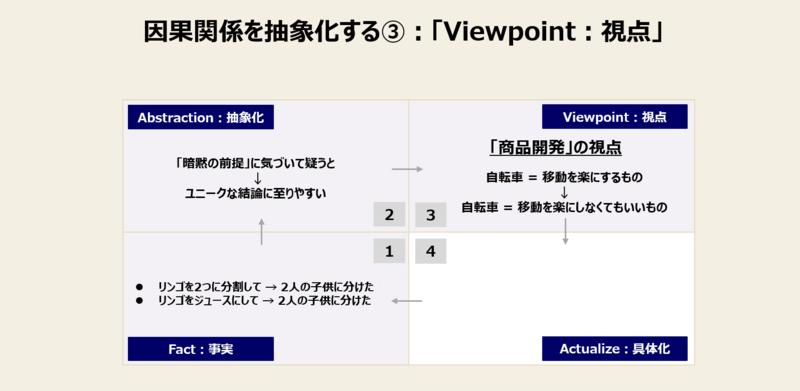 f:id:missiondrivencom:20210715173910p:plain