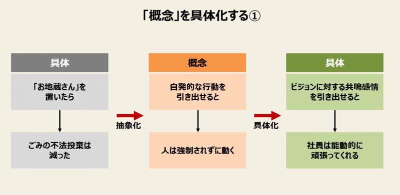 f:id:missiondrivencom:20210808011631p:plain