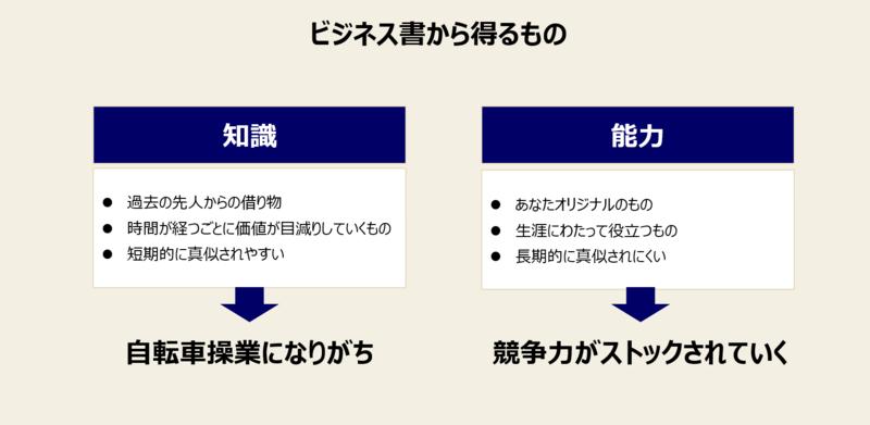 f:id:missiondrivencom:20210808011650p:plain