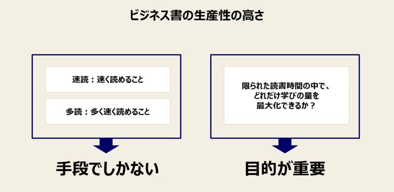 f:id:missiondrivencom:20210808011654p:plain