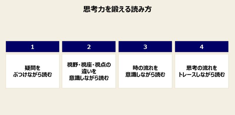 f:id:missiondrivencom:20210808011704p:plain