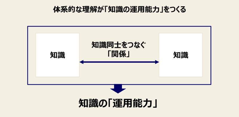 f:id:missiondrivencom:20210808011708p:plain