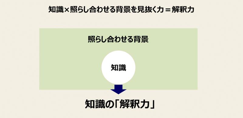f:id:missiondrivencom:20210808011713p:plain