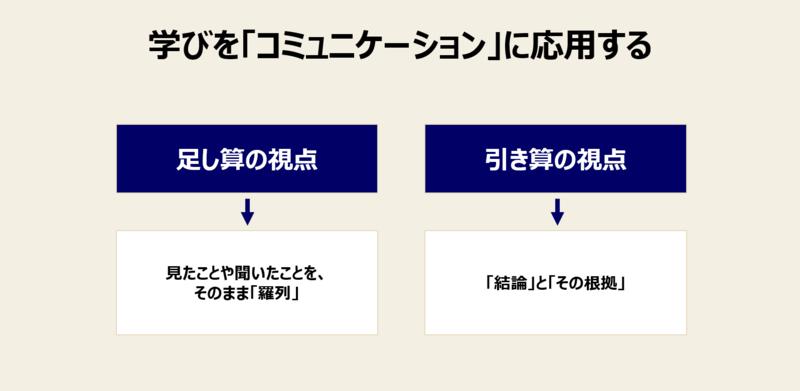 f:id:missiondrivencom:20210809160808p:plain
