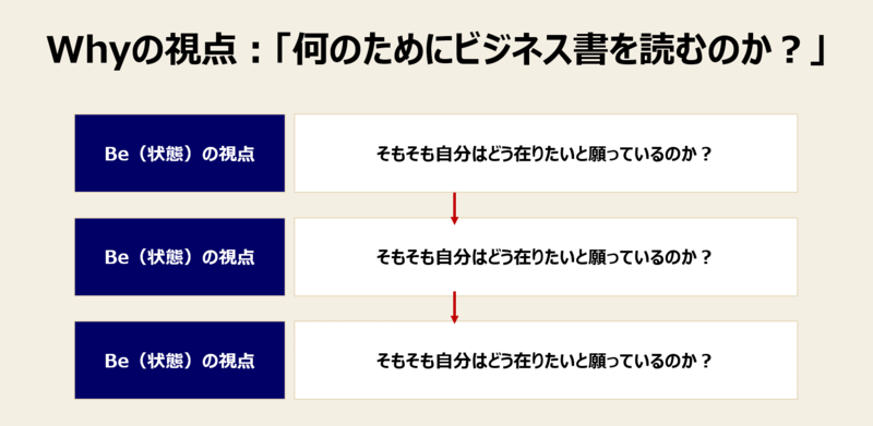 f:id:missiondrivencom:20210814221844p:plain