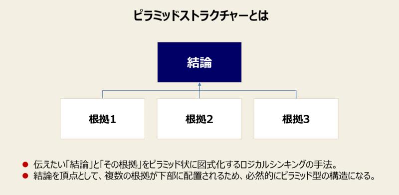 f:id:missiondrivencom:20210912013036p:plain