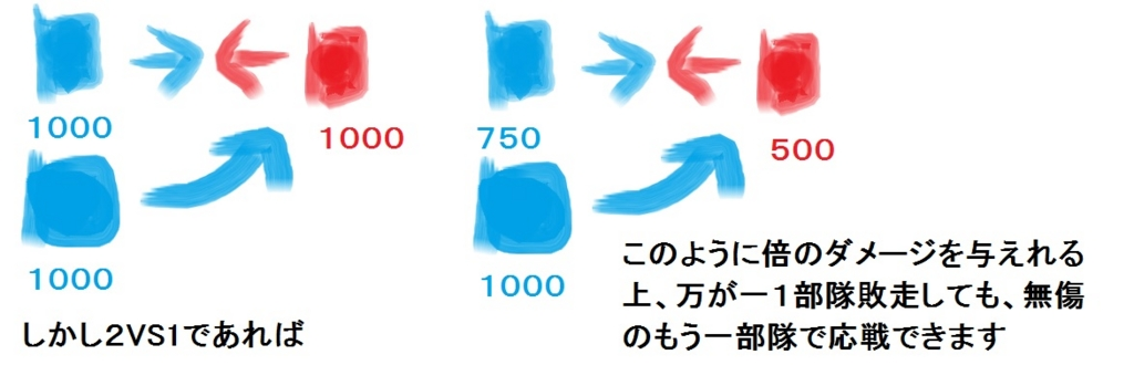 f:id:mistraincloss:20161215014531j:plain