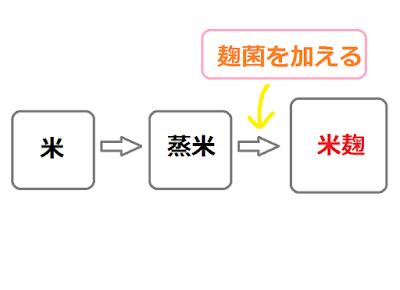 f:id:misumi-tomo:20190414165224p:plain
