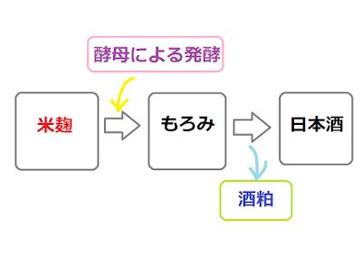 f:id:misumi-tomo:20190414165409p:plain