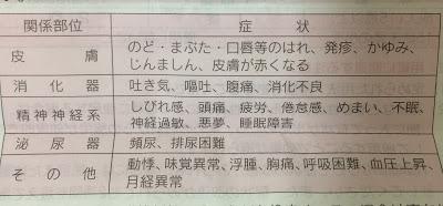 f:id:misumi-tomo:20190420181525j:plain