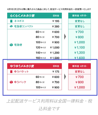f:id:misumi-tomo:20190426140417p:plain
