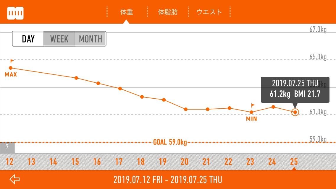 f:id:misumi-tomo:20190725072141j:plain