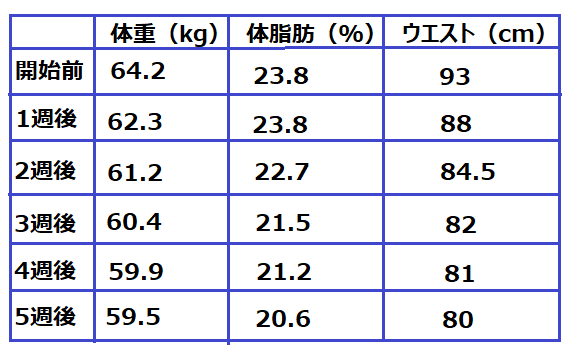 f:id:misumi-tomo:20190817204151p:plain