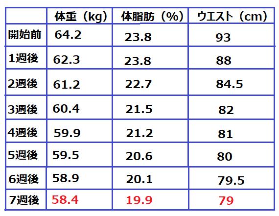 f:id:misumi-tomo:20190829114253p:plain