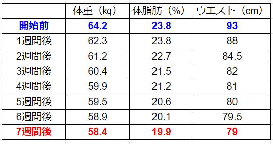 f:id:misumi-tomo:20191031203907p:plain