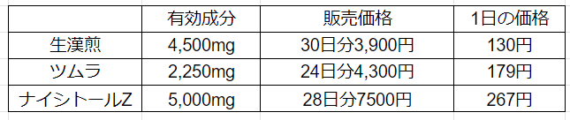 f:id:misumi-tomo:20191107155051p:plain