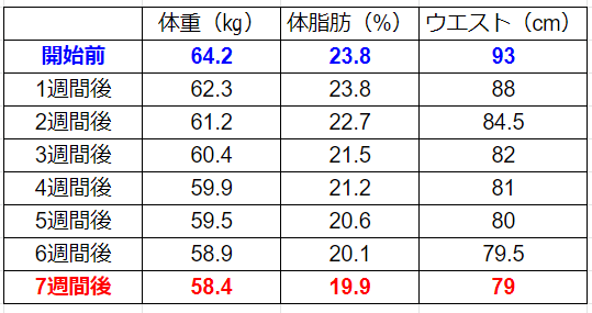 f:id:misumi-tomo:20191109205619p:plain