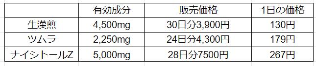 f:id:misumi-tomo:20191110124920p:plain