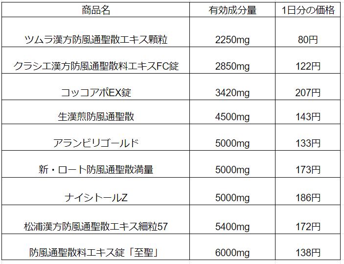 f:id:misumi-tomo:20191220145032p:plain