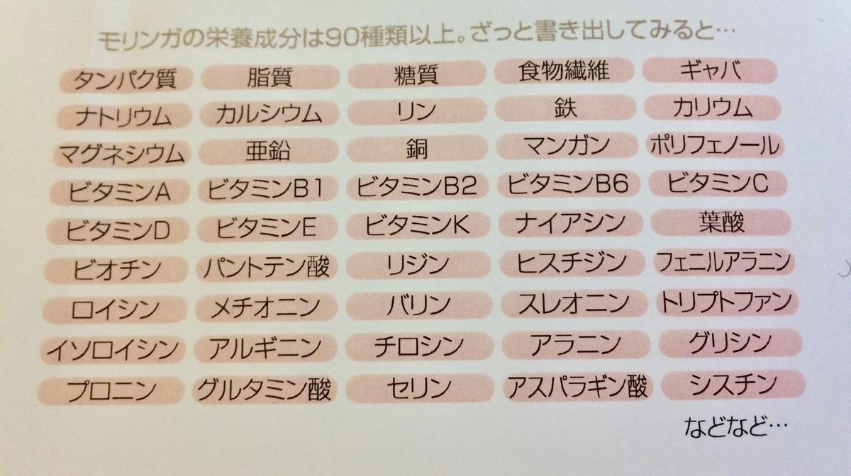 f:id:misumi-tomo:20200203120947j:plain