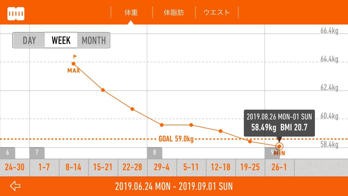 f:id:misumi-tomo:20200209141729j:plain