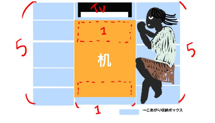 f:id:misumi_ikiinokurasiino:20210401191445p:plain
