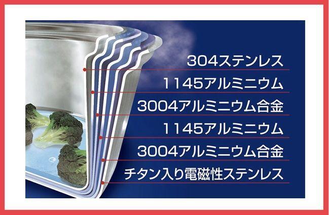 f:id:misumisu0722:20180630125520j:plain