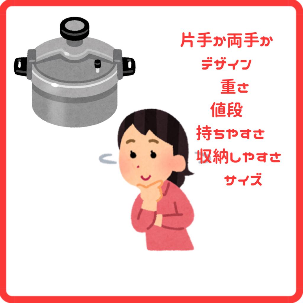 f:id:misumisu0722:20180707052706p:plain