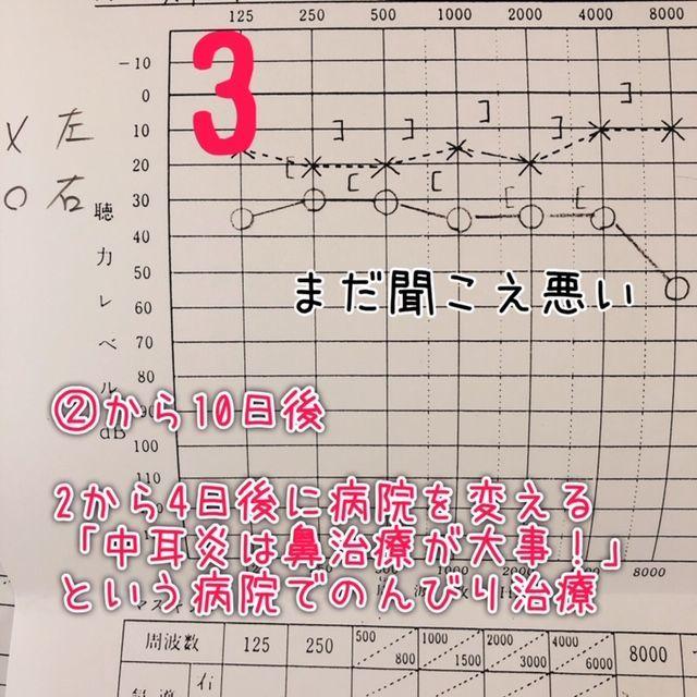 f:id:misumisu0722:20190112114157j:plain