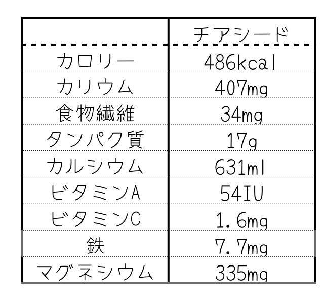 f:id:misumisu0722:20210131194810j:plain