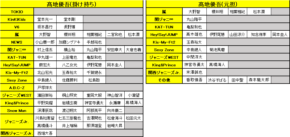 f:id:mitarashi6:20200426160042p:plain