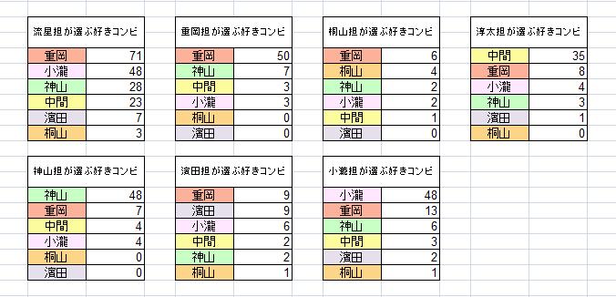 f:id:mitary:20181130010148p:plain