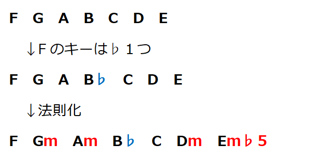 f:id:mitasyn2001:20200219150756p:plain