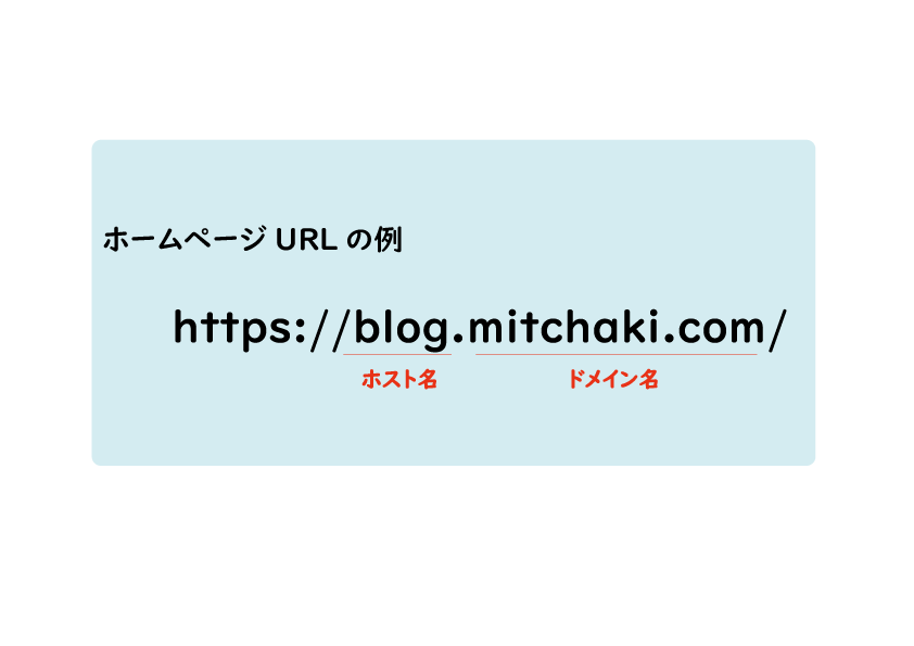 f:id:mitchaki:20190101184211p:plain