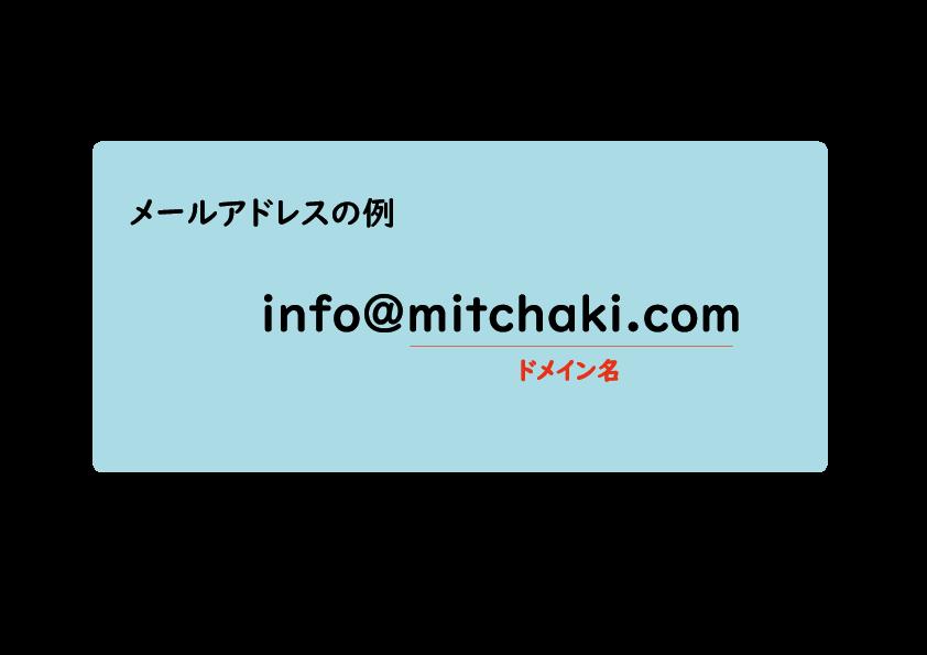 f:id:mitchaki:20190101184522p:plain