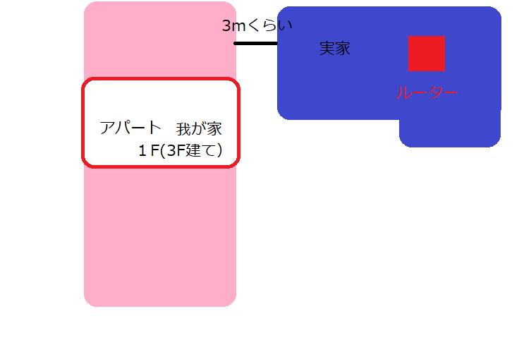 f:id:mitetta:20190120000608p:plain