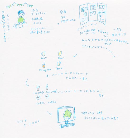 f:id:mitiyoblog:20140504002123j:image