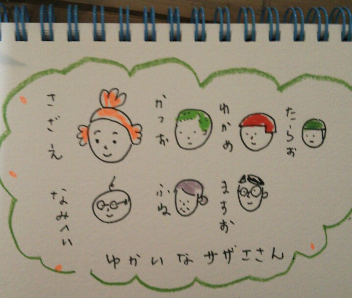 f:id:mitiyoblog:20140915184005j:image