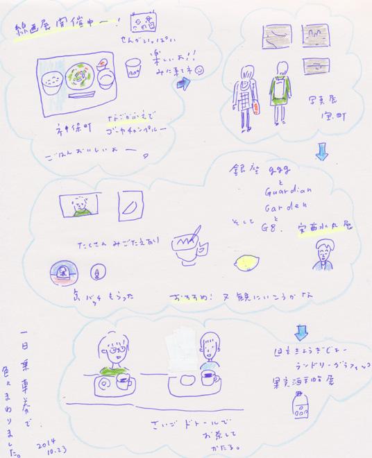 f:id:mitiyoblog:20141023224604j:image