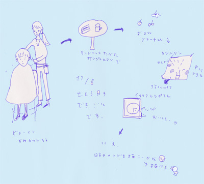 f:id:mitiyoblog:20141108175140j:image