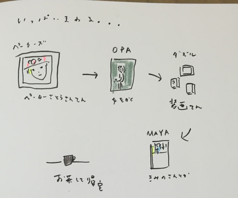 f:id:mitiyoblog:20150421181445j:image