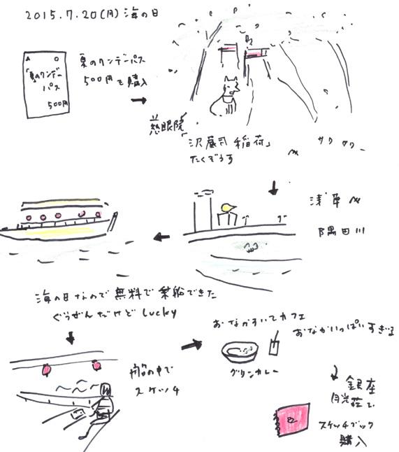 f:id:mitiyoblog:20150720182407j:image
