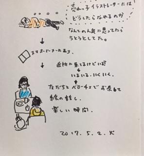 f:id:mitiyoblog:20170502213755j:image