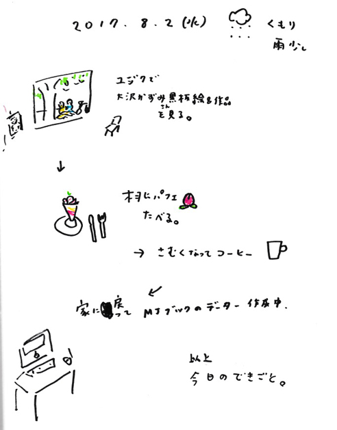 f:id:mitiyoblog:20170802172451j:image