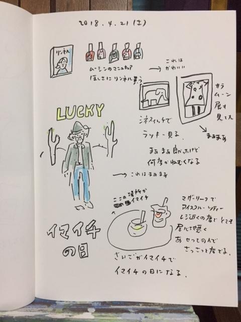 f:id:mitiyoblog:20180421184800j:image