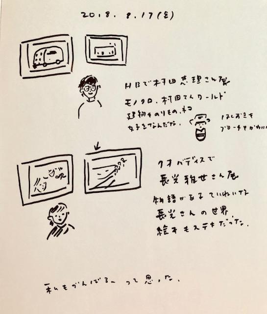 f:id:mitiyoblog:20180817172755j:image