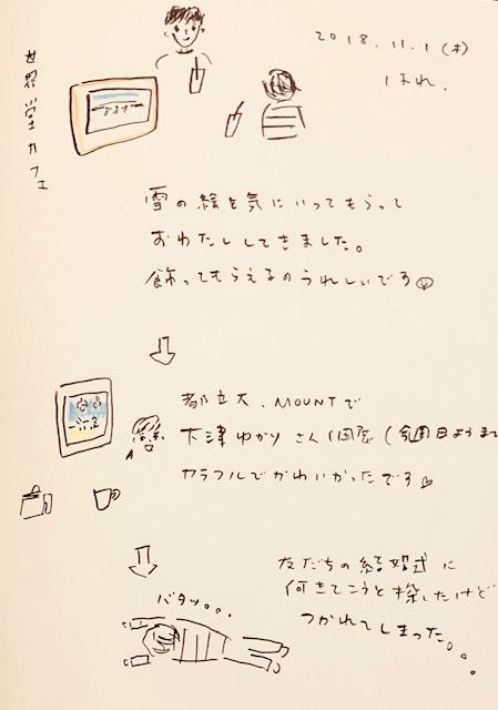 f:id:mitiyoblog:20181101185841j:image