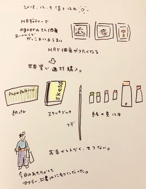 f:id:mitiyoblog:20181207160753j:image